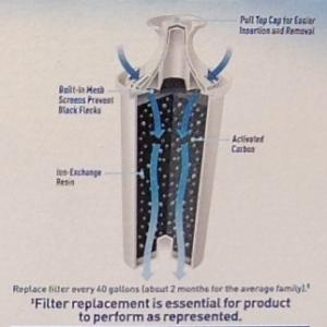 Brita Advanced Filter Cartridge