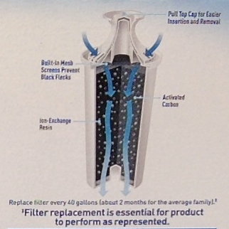 Brita Advanced Filter Cartridge